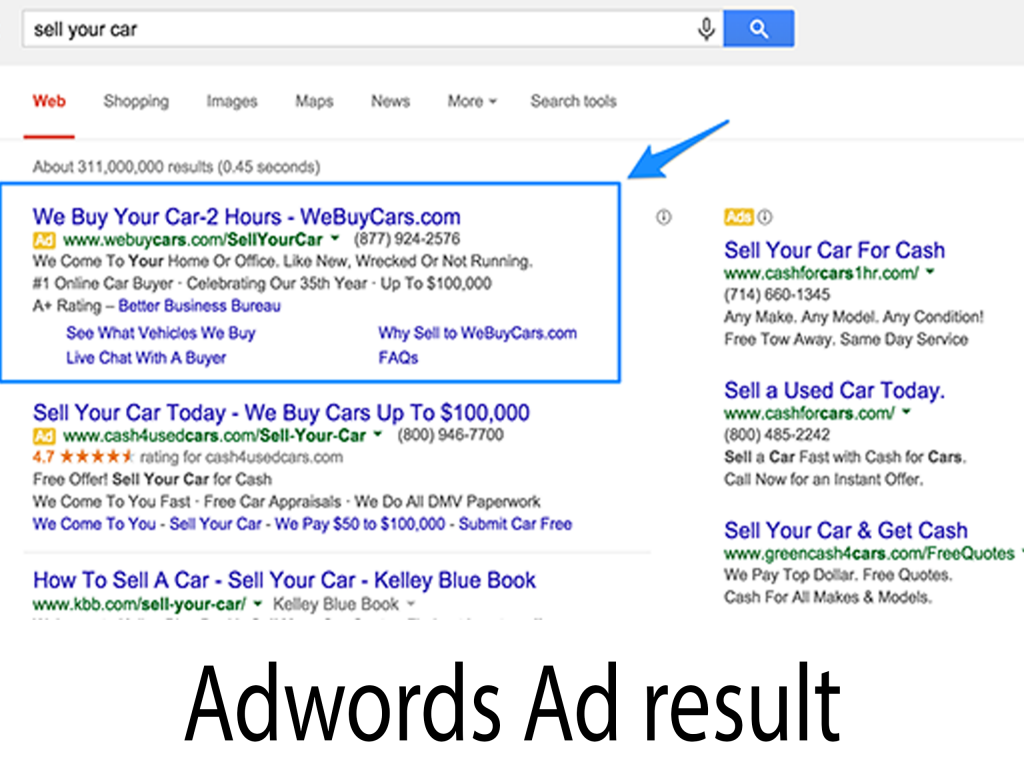 Adwords Ad By Solutionflows