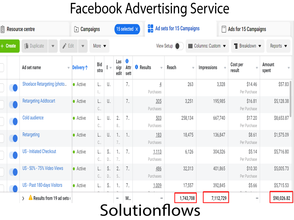 Facebook advertising service by Solutionflows
